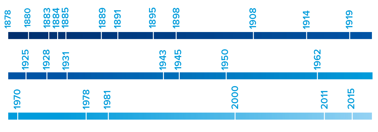 timeline of presidents at Creighton