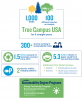 Earth Day info